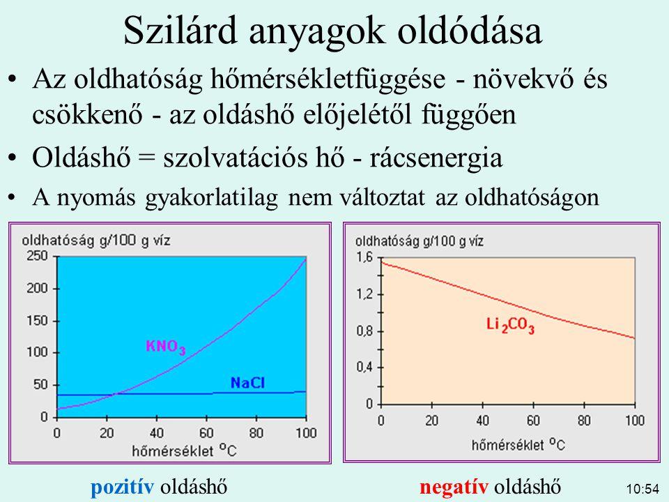 10:54 Szilárd anyagok oldódása Az oldhatóság hőmérsékletfüggése - növekvő és csökkenő - az oldáshő előjelétől függően Oldáshő = szolvatációs hő - rács