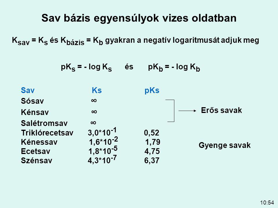 10:54 Sav bázis egyensúlyok vizes oldatban K sav = K s és K bázis = K b gyakran a negatív logaritmusát adjuk meg pK s = - log K s és pK b = - log K b