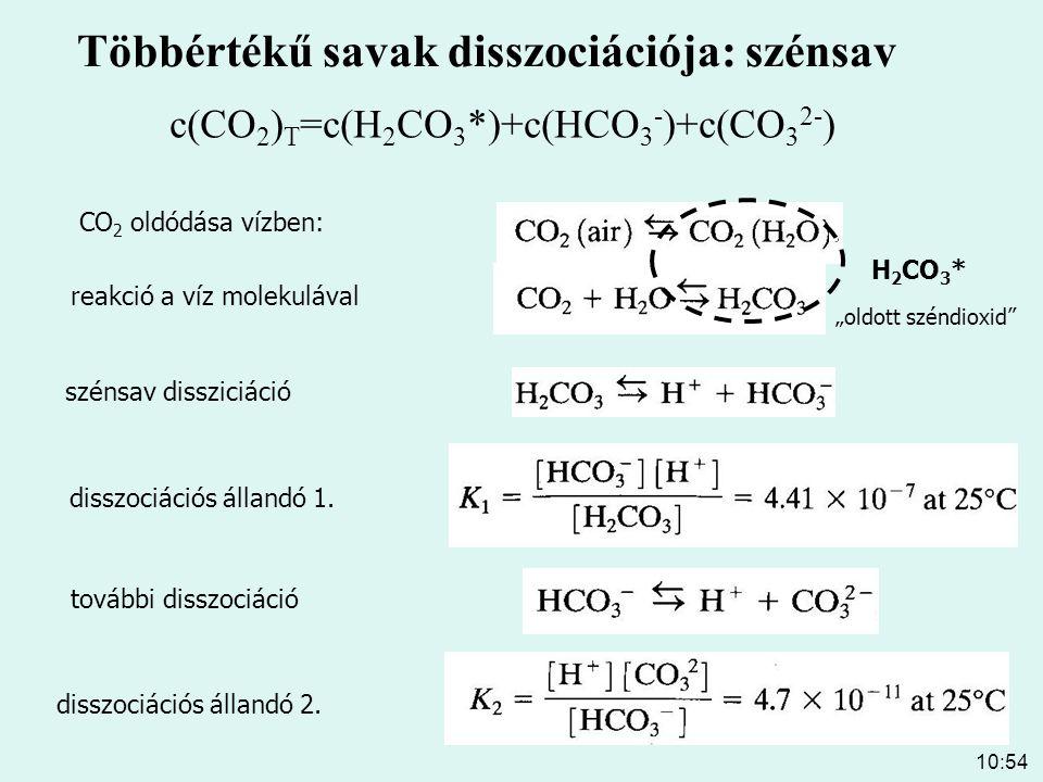 10:54 CO 2 oldódása vízben: reakció a víz molekulával szénsav dissziciáció disszociációs állandó 1. további disszociáció disszociációs állandó 2. c(CO