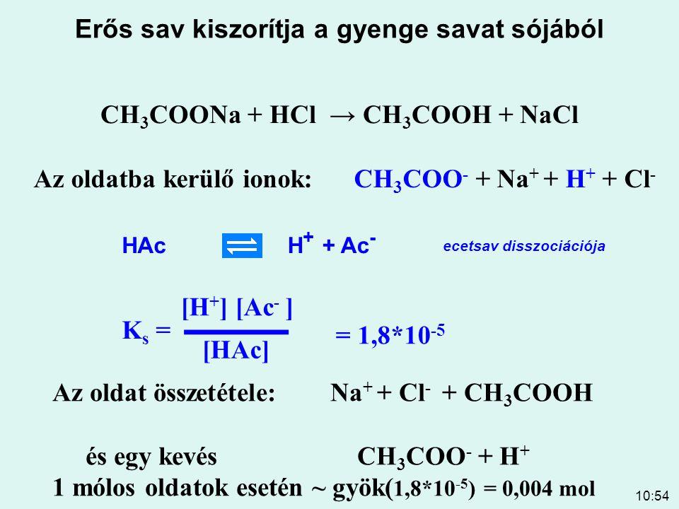 10:54 Erős sav kiszorítja a gyenge savat sójából CH 3 COONa + HCl → CH 3 COOH + NaCl Az oldatba kerülő ionok: CH 3 COO - + Na + + H + + Cl - K s = ▬▬▬