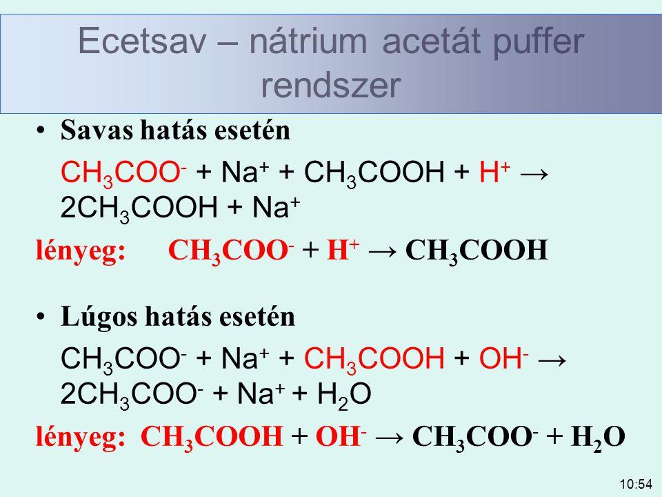 10:54 Ecetsav – nátrium acetát puffer rendszer Savas hatás esetén CH 3 COO - + Na + + CH 3 COOH + H + → 2CH 3 COOH + Na + lényeg:CH 3 COO - + H + → CH
