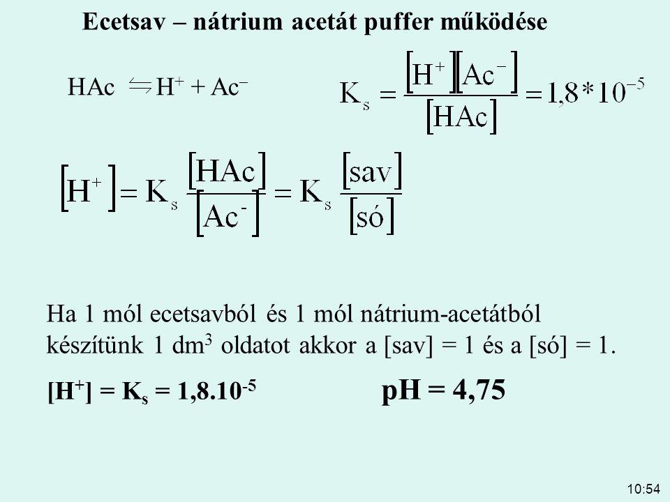 10:54 HAc H + + Ac  Ha 1 mól ecetsavból és 1 mól nátrium-acetátból készítünk 1 dm 3 oldatot akkor a [sav] = 1 és a [só] = 1. [H + ] = K s = 1,8.10 -5