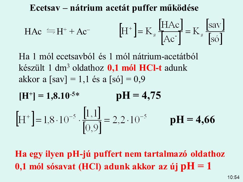 10:54 HAc H + + Ac  Ha 1 mól ecetsavból és 1 mól nátrium-acetátból készült 1 dm 3 oldathoz 0,1 mól HCl-t adunk akkor a [sav] = 1,1 és a [só] = 0,9 [H