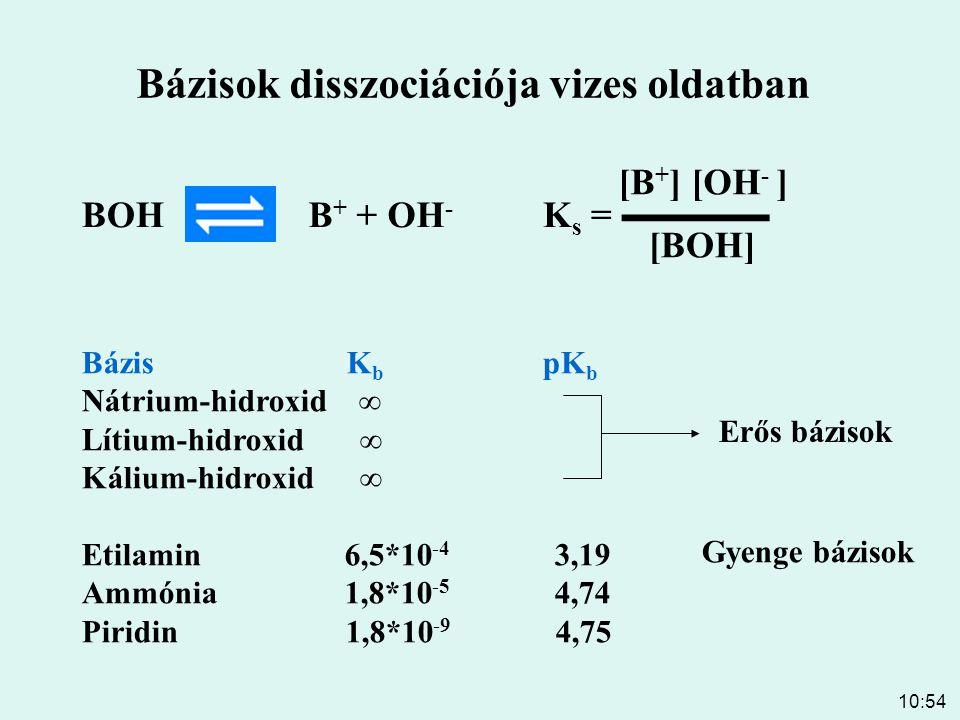 10:54 Bázis K b pK b Etilamin 6,5*10 -4 3,19 Ammónia 1,8*10 -5 4,74 Piridin 1,8*10 -9 4,75 Gyenge bázisok disszociációja vizes oldatban B + H 2 OBH + + OH - K s = ▬▬▬▬ [B] [H 2 O] [BH + ] [OH - ] CH 3 -CH 2 -NH 2 CH 3 -CH 2 -NH 3 + NH 3 NH 4 + BBH + B B