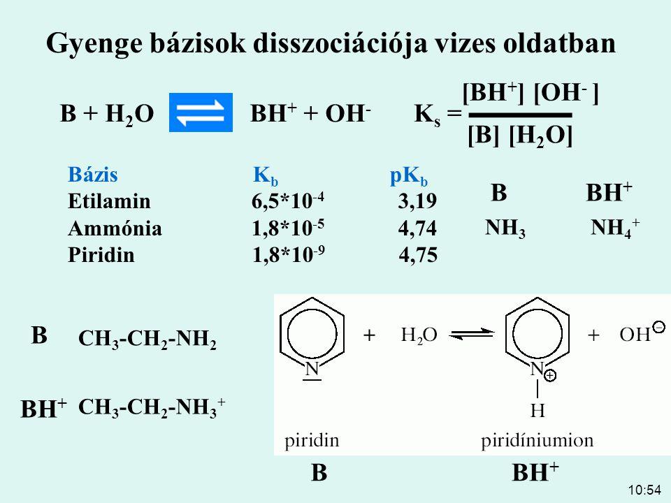 10:54 Víz disszociációja és a pH fogalma H 2 O H + + OH - K v = K = ▬▬▬▬▬▬ [H 2 O] [H + ] [OH - ] Mert az elbomlás mértéke elhanyagolható, [H + ] [OH - ] = 10 -14 pH = - lg[H + ] és pOH = -lg[OH - ] pH + pOH = 14 [H 2 O] = konstans