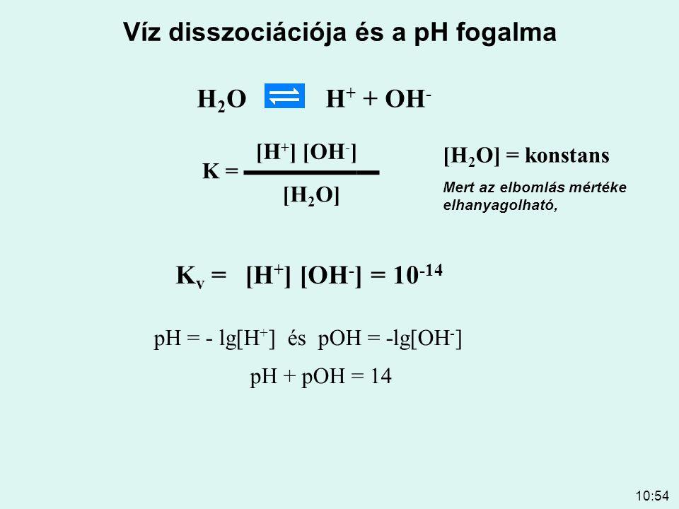 10:54 Erős sav kiszorítja a gyenge savat sójából CH 3 COONa + HCl → CH 3 COOH + NaCl Az oldatba kerülő ionok: CH 3 COO - + Na + + H + + Cl - K s = ▬▬▬▬ [HAc] [H + ] [Ac - ] HAcH + + Ac - ecetsav disszociációja = 1,8*10 -5 Az oldat összetétele: Na + + Cl - + CH 3 COOH és egy kevés CH 3 COO - + H + 1 mólos oldatok esetén ~ gyök( 1,8*10 -5 ) = 0,004 mol