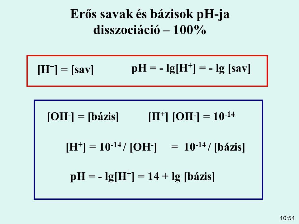 10:54 Ammóniumhidroxid – ammónium klorid puffer rendszer Savas hatás esetén NH 4 + + Cl - + NH 4 OH + H + → 2NH 4 + + Cl - +H 2 O lényeg:NH 4 OH + H + → NH 4 + + H 2 O Lúgos hatás esetén NH 4 + + Cl - + NH 4 OH + OH - → 2NH 4 OH +Cl - lényeg:NH 4 + + OH - → NH 4 OH