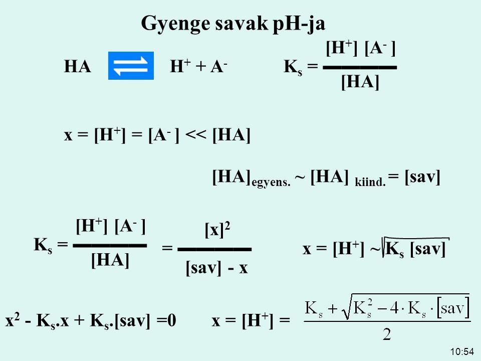 10:54 Gyenge savak pH-ja HAH + + A - K s = ▬▬▬▬ [HA] [H + ] [A - ] x = [H + ] = [A - ] << [HA] [HA] egyens. ~ [HA] kiind. = [sav] K s = ▬▬▬▬ [HA] [H +