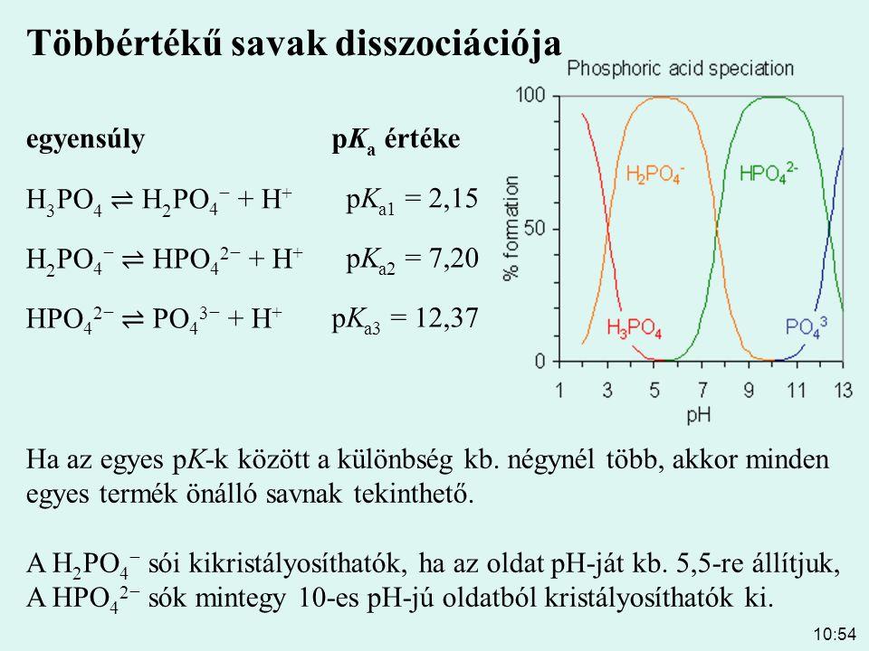 10:54 egyensúlypK a értéke H 3 PO 4 ⇌ H 2 PO 4 − + H + pK a1 = 2,15 H 2 PO 4 − ⇌ HPO 4 2− + H + pK a2 = 7,20 HPO 4 2− ⇌ PO 4 3− + H + pK a3 = 12,37 Ha