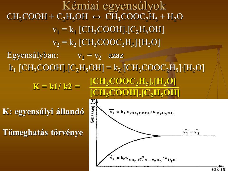 Kémiai egyensúlyok CH 3 COOH + C 2 H 5 OH ↔ CH 3 COOC 2 H 5 + H 2 O v 1 = k 1 [CH 3 COOH].[C 2 H 5 OH] v 1 = k 1 [CH 3 COOH].[C 2 H 5 OH] v 2 = k 2 [C