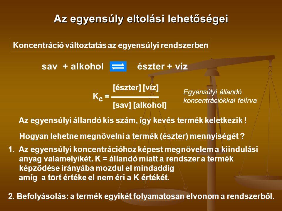 Az egyensúly eltolási lehetőségei Koncentráció változtatás az egyensúlyi rendszerben sav + alkoholészter + víz K c = ▬▬▬▬▬▬ [sav] [alkohol] [észter] [