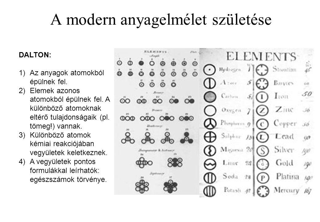 A modern anyagelmélet születése DALTON: 1)Az anyagok atomokból épülnek fel. 2)Elemek azonos atomokból épülnek fel. A különböző atomoknak eltérő tulajd