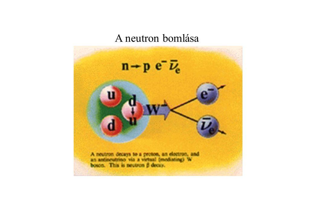 A neutron bomlása