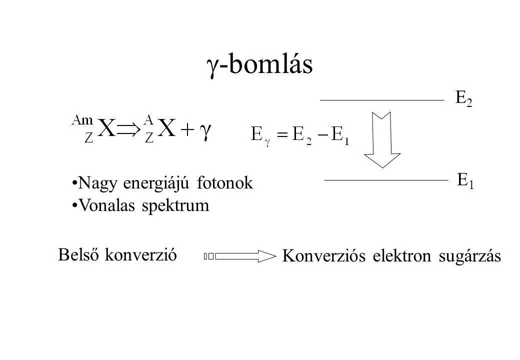  -bomlás E2E2 E1E1 Nagy energiájú fotonok Vonalas spektrum Belső konverzió Konverziós elektron sugárzás