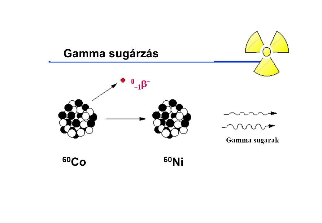 Gamma sugárzás 60 Co 60 Ni Gamma sugarak