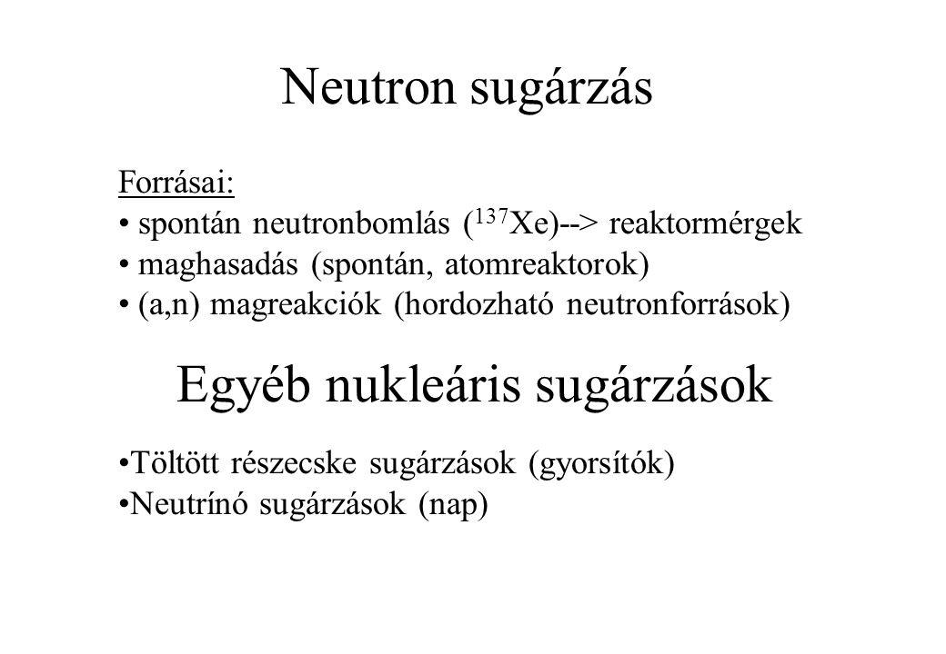 Neutron sugárzás Forrásai: spontán neutronbomlás ( 137 Xe)--> reaktormérgek maghasadás (spontán, atomreaktorok) (a,n) magreakciók (hordozható neutronf