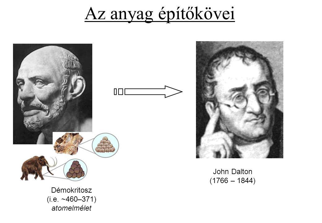 Az anyag építőkövei Démokritosz (i.e. ~460–371) atomelmélet John Dalton (1766 – 1844)
