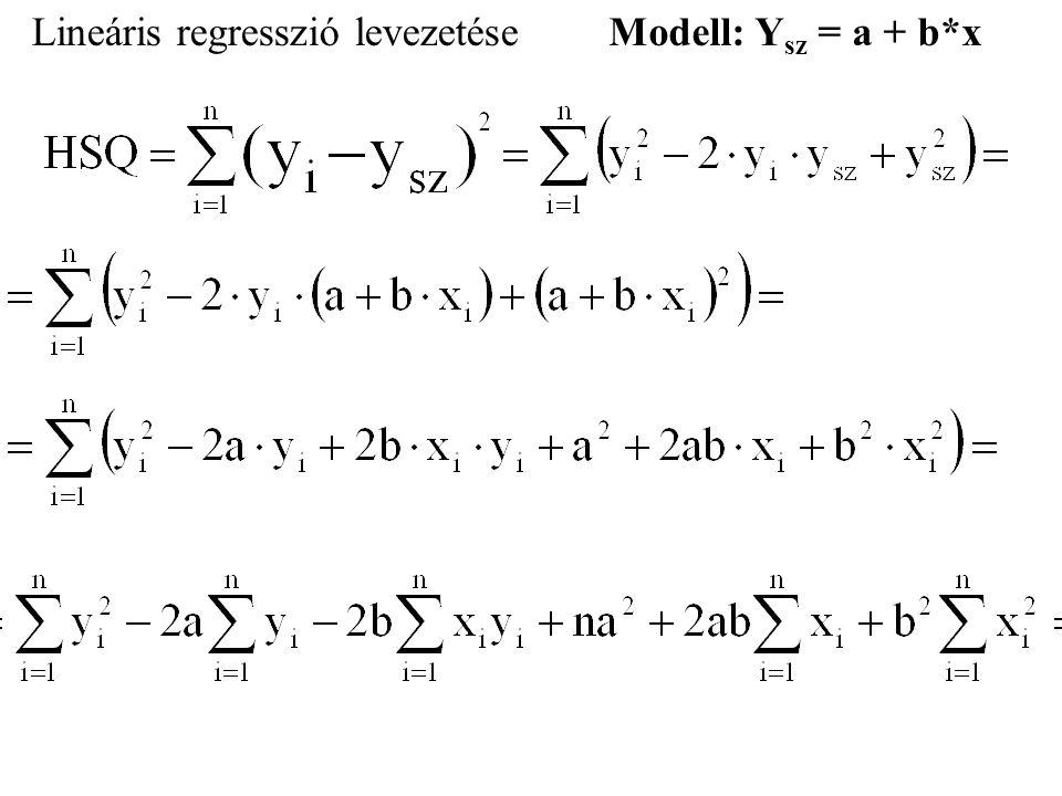 Lineáris regresszió levezetéseModell: Y sz = a + b*x
