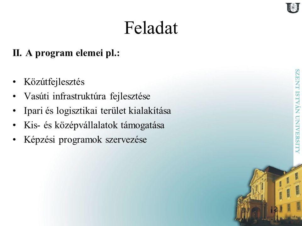 15 Feladat II. A program elemei pl.: Közútfejlesztés Vasúti infrastruktúra fejlesztése Ipari és logisztikai terület kialakítása Kis- és középvállalato