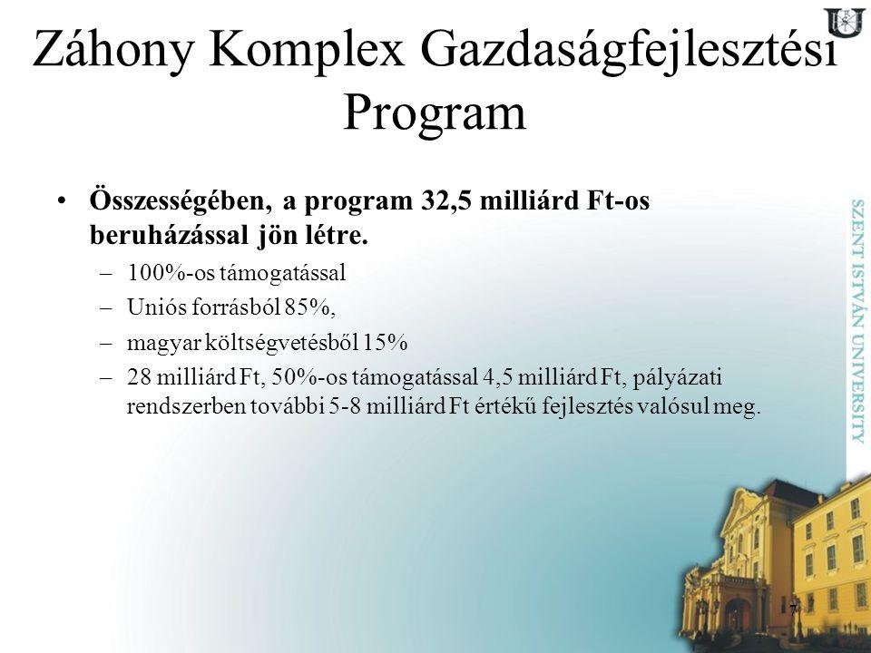 7 Záhony Komplex Gazdaságfejlesztési Program Összességében, a program 32,5 milliárd Ft-os beruházással jön létre. –100%-os támogatással –Uniós forrásb