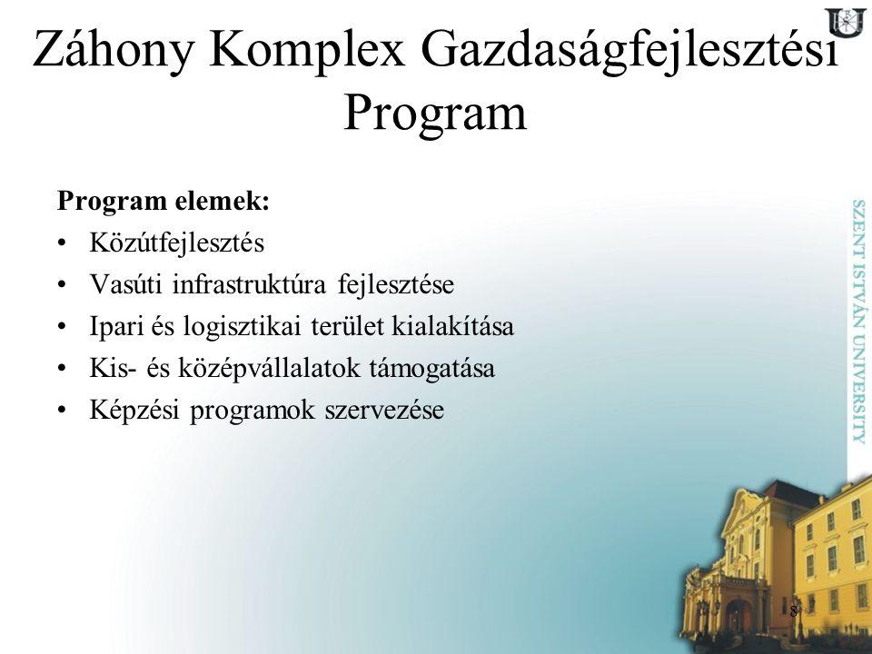 8 Záhony Komplex Gazdaságfejlesztési Program Program elemek: Közútfejlesztés Vasúti infrastruktúra fejlesztése Ipari és logisztikai terület kialakítás