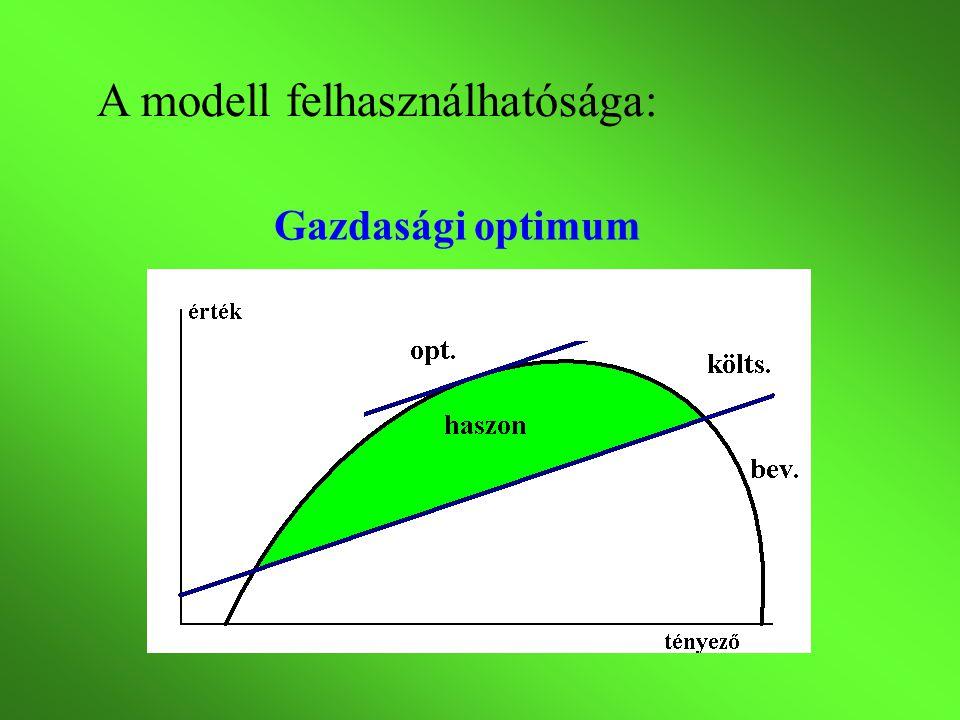 A modell felhasználhatósága: Gazdasági optimum