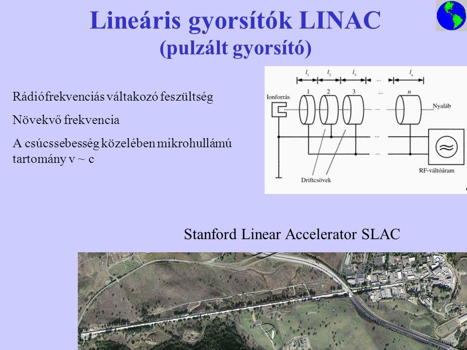 Lineáris gyorsítók LINAC (pulzált gyorsító) Stanford Linear Accelerator SLAC Rádiófrekvenciás váltakozó feszültség Növekvő frekvencia A csúcssebesség közelében mikrohullámú tartomány v ~ c