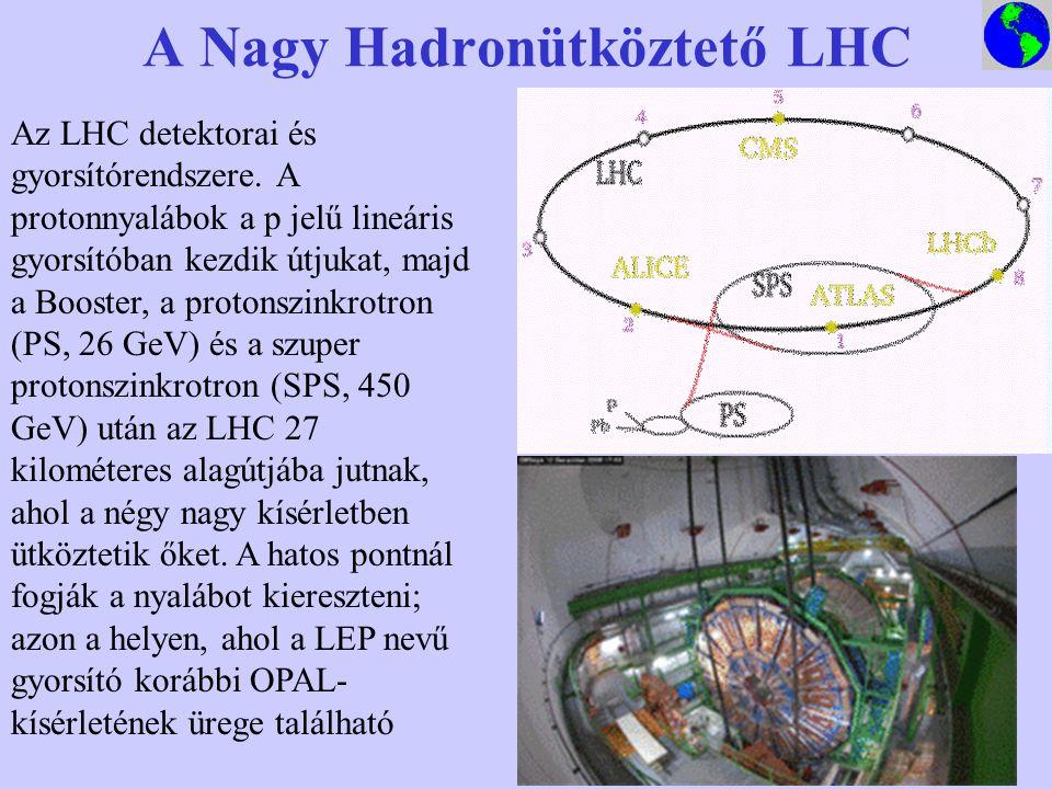 A Nagy Hadronütköztető LHC Az LHC detektorai és gyorsítórendszere.