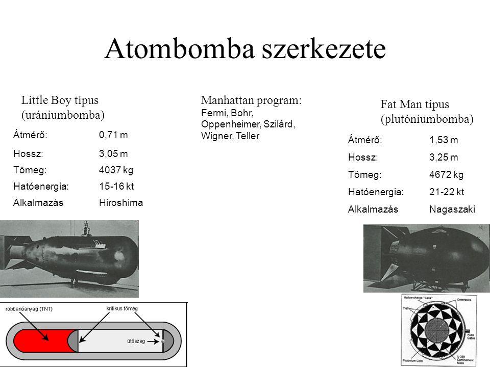 Atombomba szerkezete Átmérő:0,71 m Hossz:3,05 m Tömeg:4037 kg Hatóenergia:15-16 kt AlkalmazásHiroshima Little Boy típus (urániumbomba) Fat Man típus (