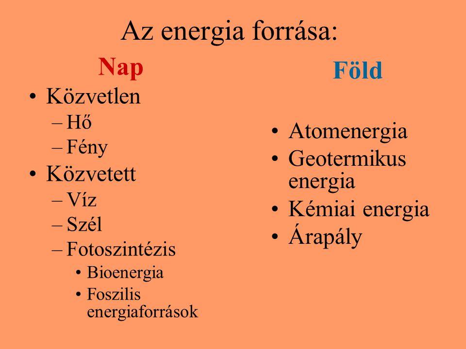 Az energia forrása: Nap Közvetlen –Hő –Fény Közvetett –Víz –Szél –Fotoszintézis Bioenergia Foszilis energiaforrások Föld Atomenergia Geotermikus energ