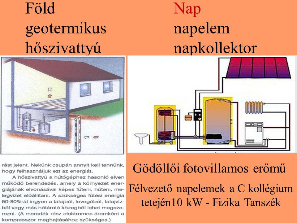 FöldNap geotermikusnapelem hőszivattyúnapkollektor Gödöllői fotovillamos erőmű Félvezető napelemek a C kollégium tetején10 kW - Fizika Tanszék