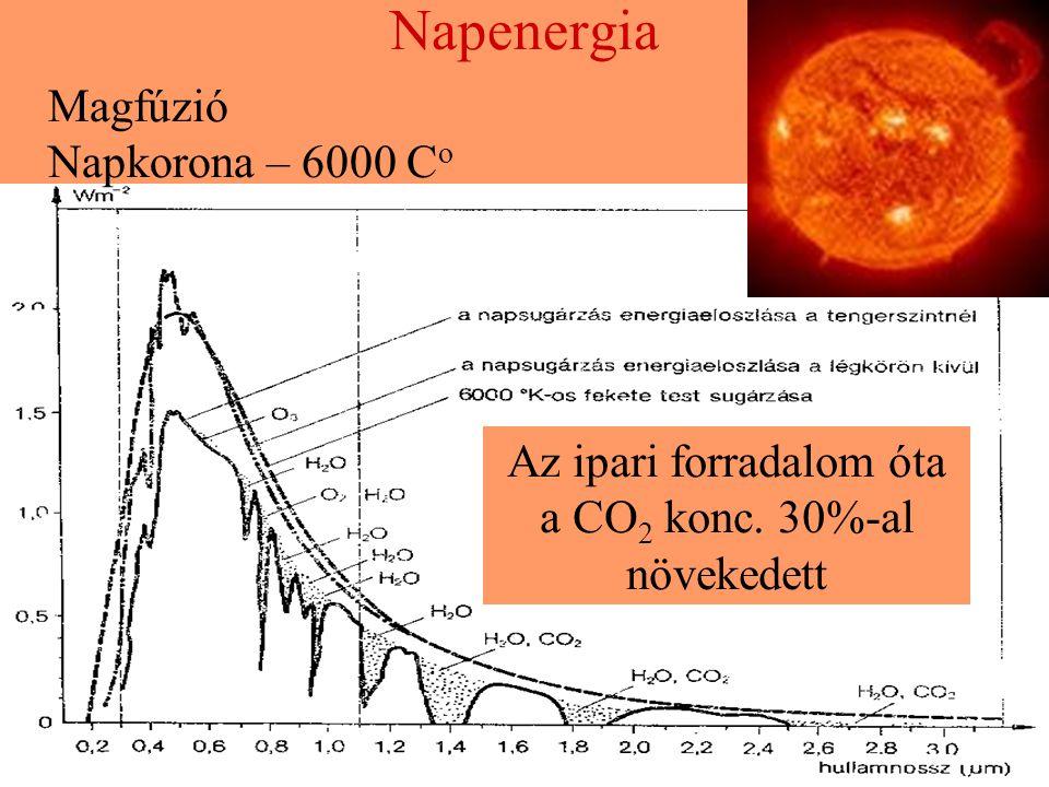 Napenergia - Szél Szélerőművek Magyarországon Tervezett szélerőművek