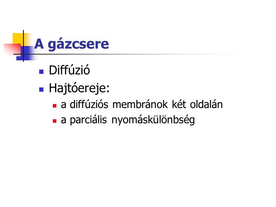A gázcsere Diffúzió Hajtóereje: a diffúziós membránok két oldalán a parciális nyomáskülönbség