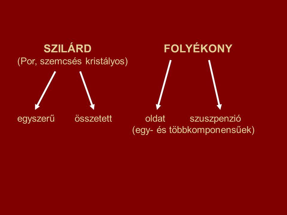 SZILÁRD FOLYÉKONY (Por, szemcsés kristályos) egyszerűösszetett oldat szuszpenzió (egy- és többkomponensűek)