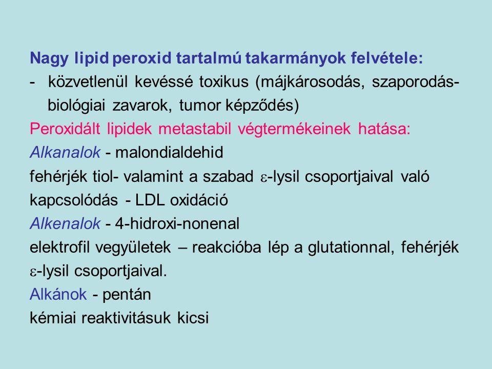 Nagy lipid peroxid tartalmú takarmányok felvétele: -közvetlenül kevéssé toxikus (májkárosodás, szaporodás- biológiai zavarok, tumor képződés) Peroxidá