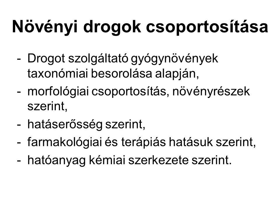 Drogok minősítése -Egészségvédelem miatt nagyon fontos - Minőségi követelmények a PhHg VII.-ben -Drogok vizsgálati szempontjai: 1.