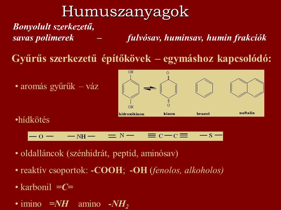 Humuszanyagok Bonyolult szerkezetű, savas polimerek – fulvósav, huminsav, humin frakciók Gyűrűs szerkezetű építőkövek – egymáshoz kapcsolódó: aromás g