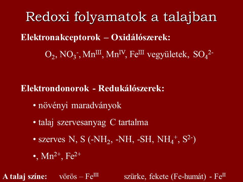 Redoxi folyamatok a talajban Elektronakceptorok – Oxidálószerek: O 2, NO 3 -, Mn III, Mn IV, Fe III vegyületek, SO 4 2- Elektrondonorok - Redukálószer