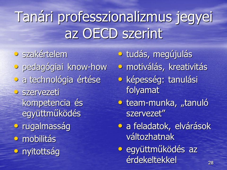 28 Tanári professzionalizmus jegyei az OECD szerint szakértelem szakértelem pedagógiai know-how pedagógiai know-how a technológia értése a technológia