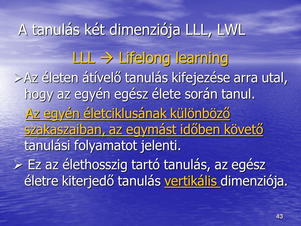 43 A tanulás két dimenziója LLL, LWL LLL  Lifelong learning  Az életen átívelő tanulás kifejezése arra utal, hogy az egyén egész élete során tanul.