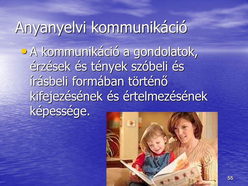 55 Anyanyelvi kommunikáció A kommunikáció a gondolatok, érzések és tények szóbeli és írásbeli formában történő kifejezésének és értelmezésének képessé