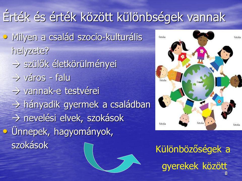 8 Érték és érték között különbségek vannak Milyen a család szocio-kulturális Milyen a család szocio-kulturális helyzete? helyzete?  szülők életkörülm