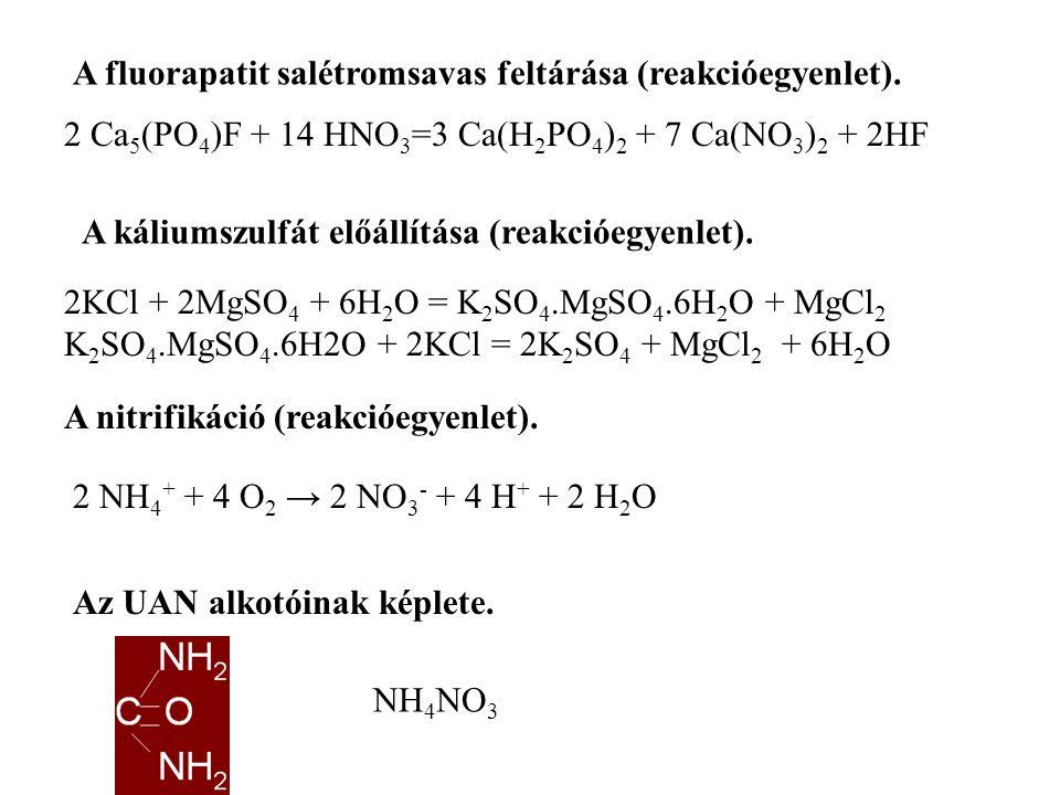 A káliumszulfát előállítása (reakcióegyenlet).
