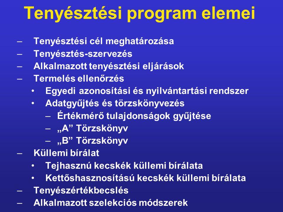 Tenyésztési program elemei –Tenyésztési cél meghatározása –Tenyésztés-szervezés –Alkalmazott tenyésztési eljárások –Termelés ellenőrzés Egyedi azonosí