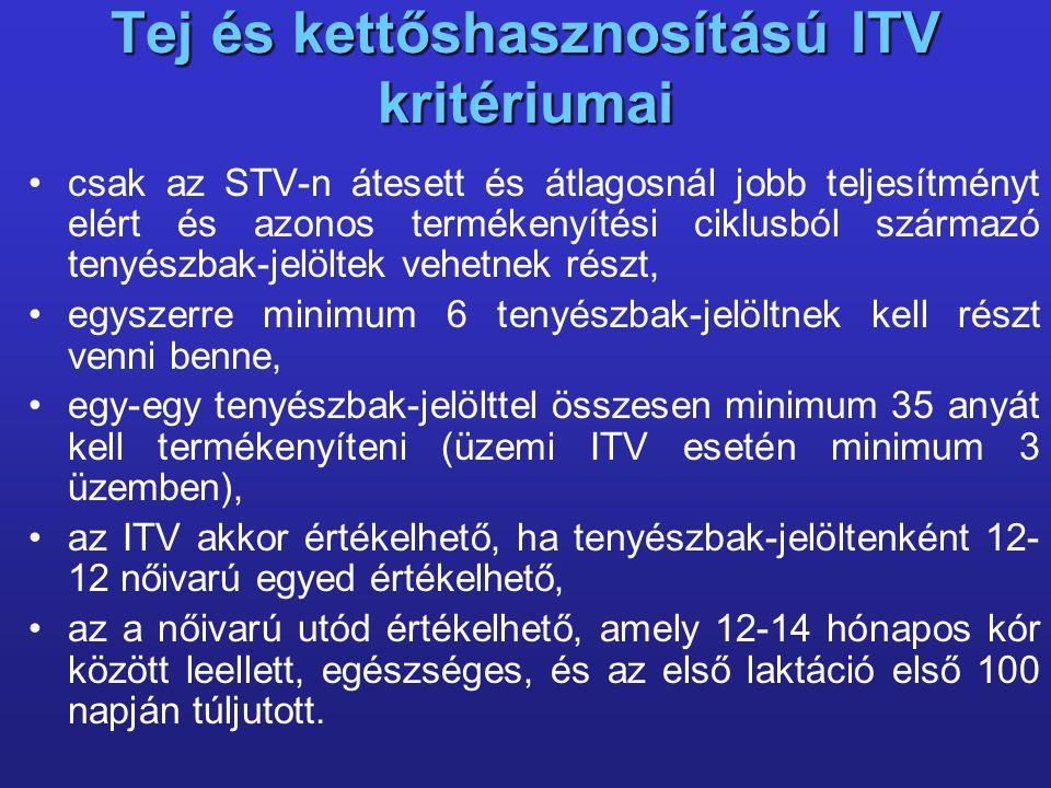Tej és kettőshasznosítású ITV kritériumai csak az STV-n átesett és átlagosnál jobb teljesítményt elért és azonos termékenyítési ciklusból származó ten