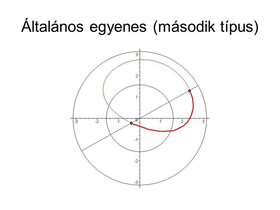 Általános egyenes (második típus)