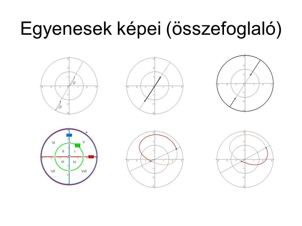 Egyenesek képei (összefoglaló)