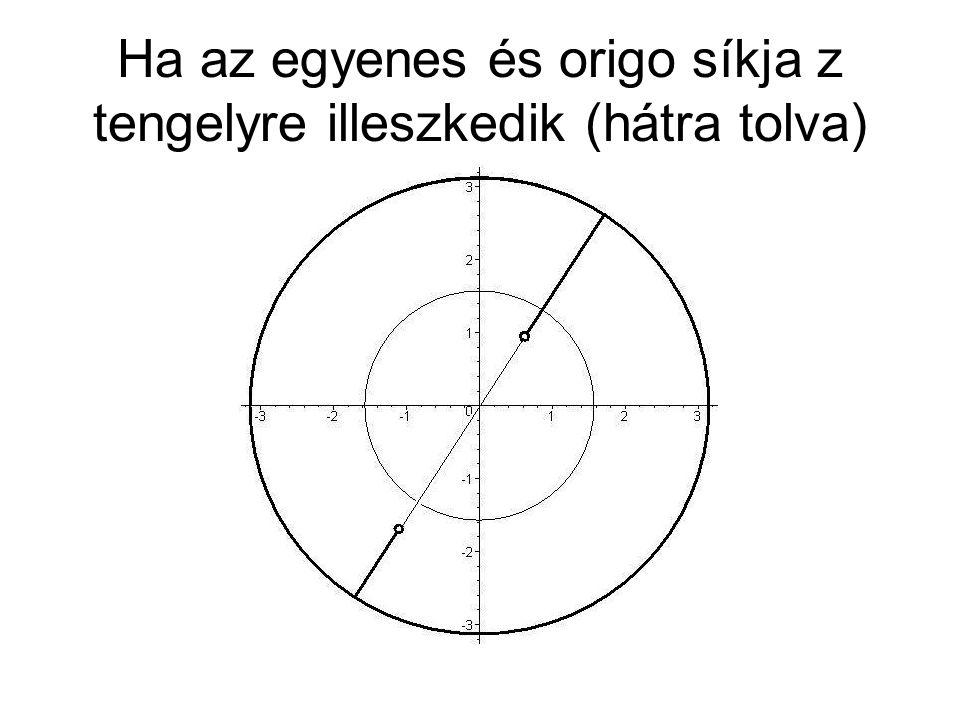 Ha az egyenes és origo síkja z tengelyre illeszkedik (hátra tolva)