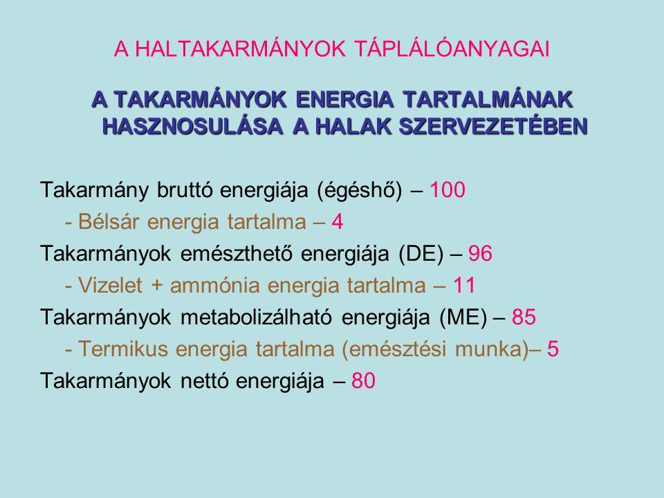 A HALTAKARMÁNYOK TÁPLÁLÓANYAGAI A TAKARMÁNYOK ENERGIA TARTALMÁNAK HASZNOSULÁSA A HALAK SZERVEZETÉBEN Takarmány bruttó energiája (égéshő) – 100 - Bélsá