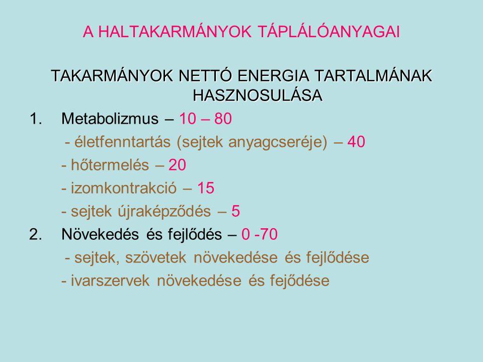 A HALTAKARMÁNYOK TÁPLÁLÓANYAGAI TAKARMÁNYOK NETTÓ ENERGIA TARTALMÁNAK HASZNOSULÁSA 1.Metabolizmus – 10 – 80 - életfenntartás (sejtek anyagcseréje) – 4
